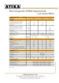 Tischkreissäge HT 315 Die robuste,  leistungsstarke Säge mit ... - Atika - Seite 4