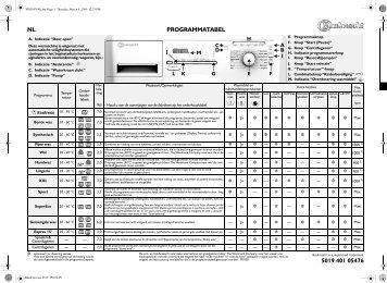 KitchenAid KOBLENZ 2470 - KOBLENZ 2470 NL (858365620000) Scheda programmi