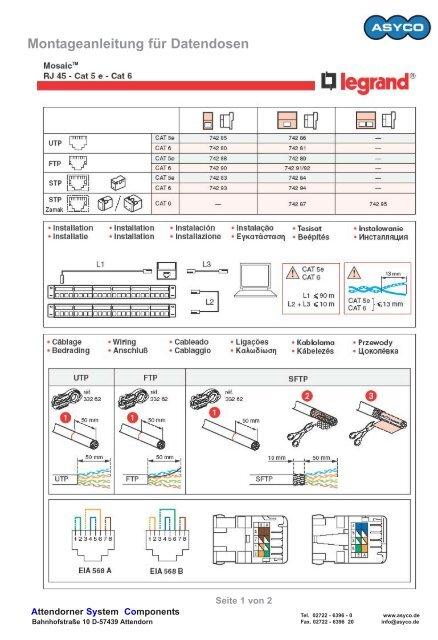 Montageanleitung für Datendosen