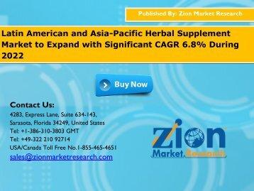 Herbal Supplement Market