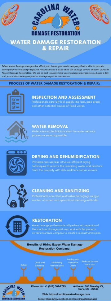 Emergency Water Damage Restoration & Repair