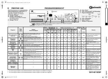 KitchenAid Prestige 1600 - Prestige 1600 DE (855491112890) Scheda programmi