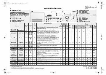 KitchenAid PRESTIGE 1475 - PRESTIGE 1475 DE (858362920000) Scheda programmi