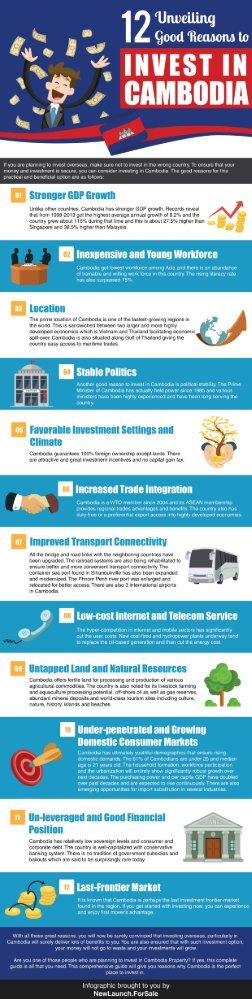 Unveiling 12 Good Reasons to Invest in Cambodia