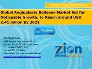 Angioplasty Balloons Market