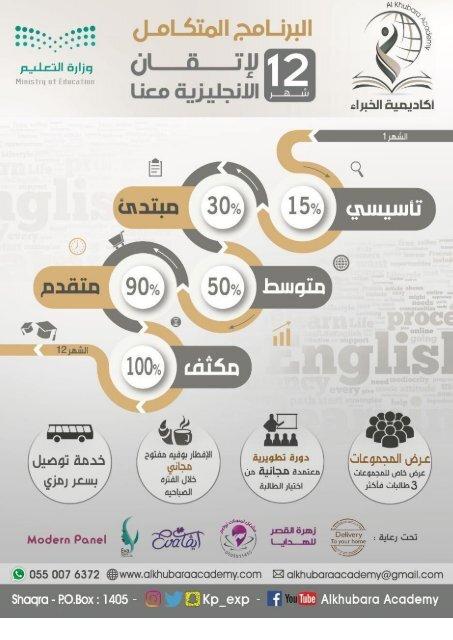 Alkhubara Academy Magazine
