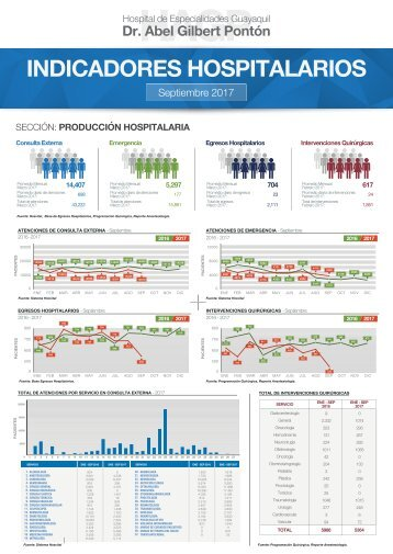 Boletín Estadístico Septiembre 2017