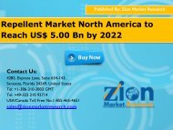 Mosquito Repellent Market 1