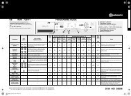 KitchenAid WAK 7364/1 - WAK 7364/1 EN (855459338000) Scheda programmi