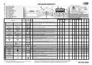 KitchenAid STEAM 9000 - STEAM 9000 DE (859246903000) Scheda programmi