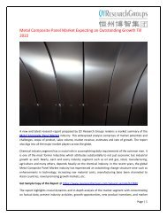 Global Metal Composite Panel Market Research Report 2017