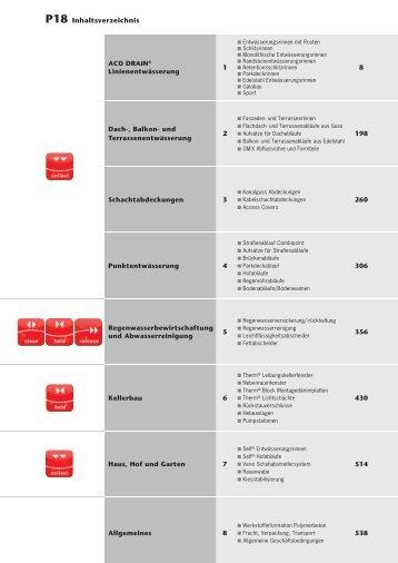 ACO Österreich Bauelemente Preisliste 2018 - 00 Service