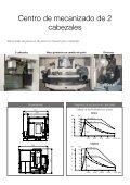 CENTRO DE MECANIZADO CON CAMBIO DE PALET REMA CONTROL GT3 - MAQUINARIA INTERNACIONAL - Page 5
