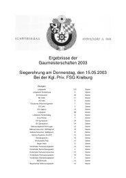 Gesamtliste GM 2003 Endstand