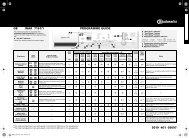 KitchenAid WAK 7161/1 - WAK 7161/1 EN (855459438000) Scheda programmi