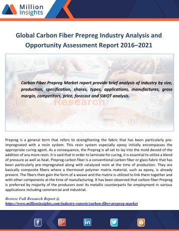 Global Carbon Fiber Prepreg Industry Analysis and Opportunity Assessment Report 2016–2021