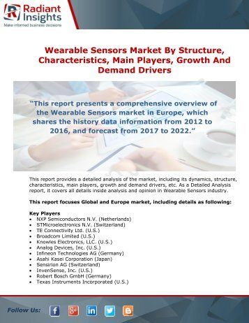 Wearable Sensors Market In-depth Research Report By Radiant Insights
