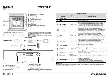 KitchenAid OVN 608 S - OVN 608 S FI (857923301000) Scheda programmi