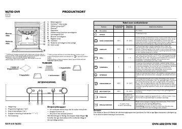 KitchenAid OVN 608 S - OVN 608 S DA (857923301000) Scheda programmi