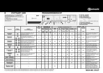 KitchenAid STUTTGART 1609 - STUTTGART 1609 DE (858351412000) Scheda programmi