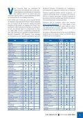 Vernier Catalogue 2017-2018 - Page 3