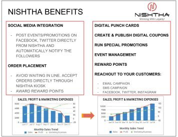 Nishtha_Benefits