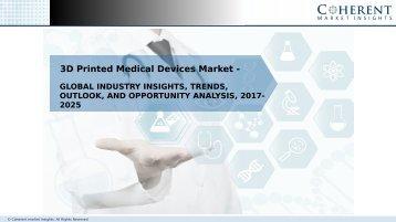3D Printed Medical Devices Market - Global Trends, 2024