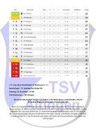 Stadionheftle gegen FC Rottenburg - Seite 4