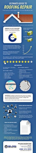 The Ultimate Guide to Roofing Repair by Nelson Contracting