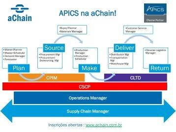 aChain Certificações APICS: CPIM, CSCP e CLTD