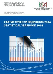 Bulgaria Yearbook - 2014