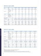 2018 ARV System Mini Smart - Page 4