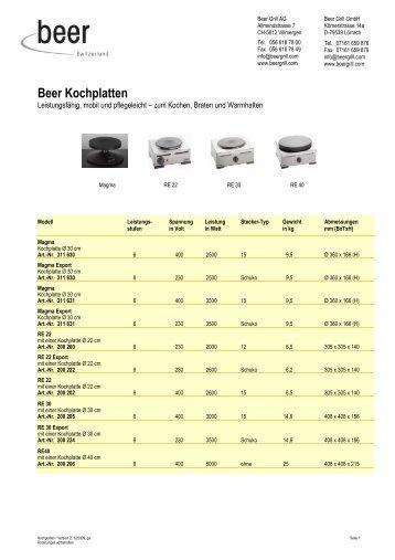 Beer Kochplatten