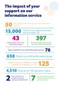 Annual Report of Tuberous Sclerosis Australia 2016/17 - Page 6