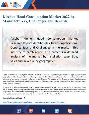Kitchen Hood Consumption Market 2017: Feature Outlook, Demands