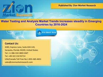 Global Water Testing and Analysis Market, 2016-2024