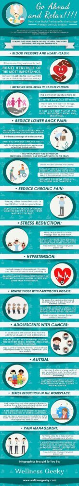 Health Benefits of a Massage
