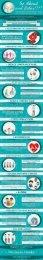 Health Benefits of a Massage