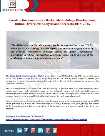 Construction Composites Market Size, Outlook Overview, Methodology, Development, Analysis And Forecasts 2014-2025