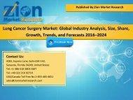 Global Lung Cancer Surgery Market, 2016–2024