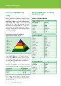 Düngung in der Baumschule - COMPO EXPERT - Seite 4
