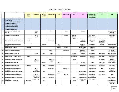 Senarai Laman Laman Web U