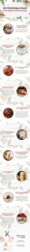 10 Christmas Food & Alcoholic Drink Pairings