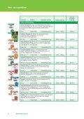 Basacote® Plus - COMPO EXPERT - Seite 4