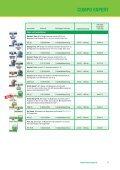 Basacote® Plus - COMPO EXPERT - Seite 5