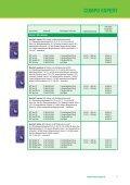 Basacote® Plus - COMPO EXPERT - Seite 7
