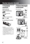 Sony KDL-32P2520 - KDL-32P2520 Mode d'emploi Hongrois - Page 4