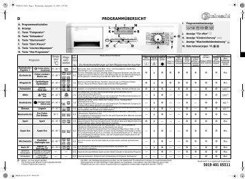 KitchenAid PRESTIGE 1486 - PRESTIGE 1486 DE (858367512000) Scheda programmi