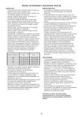 KitchenAid VR115A - VR115A PL (850703601000) Istruzioni per l'Uso - Page 2