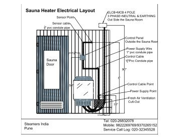 SAUNA HEATER AND CONTROL INSTALLATION DRAWING- new Model